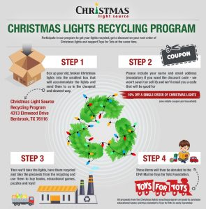 Christmas Light Recycling - Village of Colonie, NY